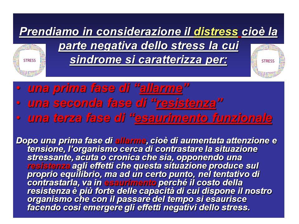 Prendiamo in considerazione il distress cioè la parte negativa dello stress la cui sindrome si caratterizza per: una prima fase di allarmeuna prima fa