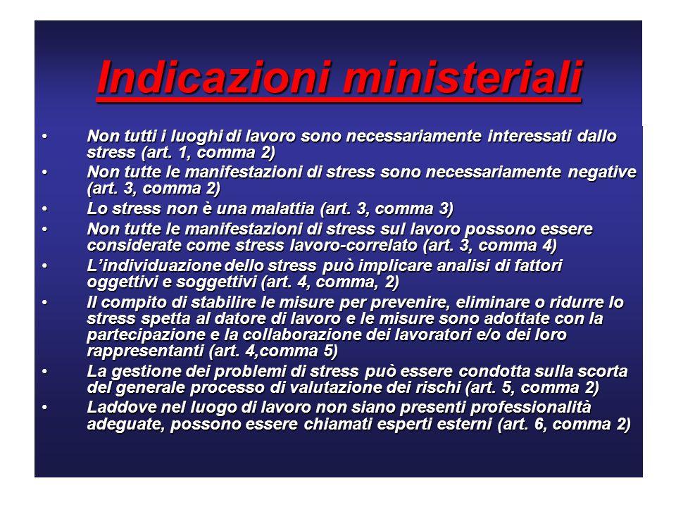 Indicazioni ministeriali Non tutti i luoghi di lavoro sono necessariamente interessati dallo stress (art. 1, comma 2)Non tutti i luoghi di lavoro sono