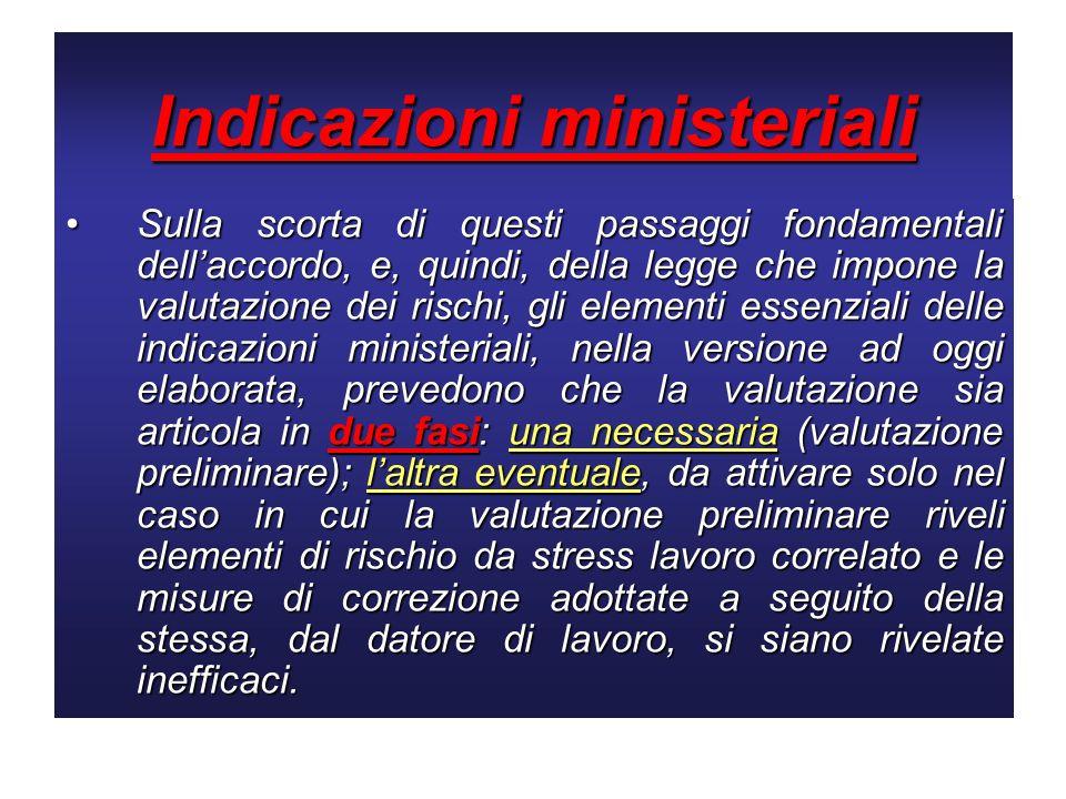 Indicazioni ministeriali Sulla scorta di questi passaggi fondamentali dellaccordo, e, quindi, della legge che impone la valutazione dei rischi, gli el