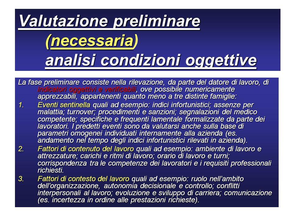 Valutazione preliminare (necessaria analisi condizioni oggettive Valutazione preliminare (necessaria) analisi condizioni oggettive La fase preliminare