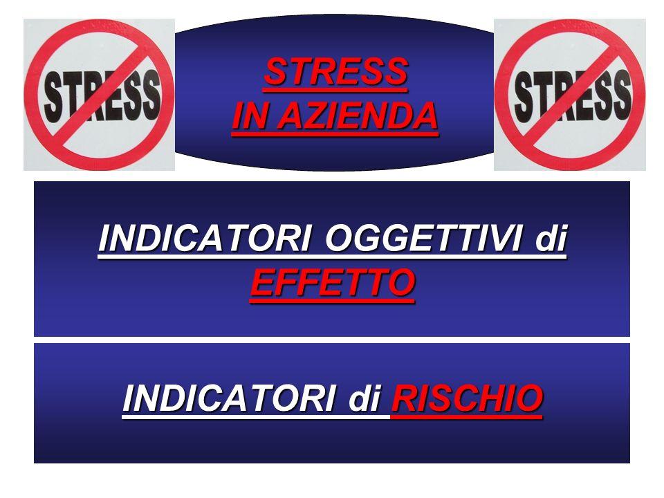 INDICATORI OGGETTIVI di EFFETTO INDICATORI di RISCHIO STRESS IN AZIENDA