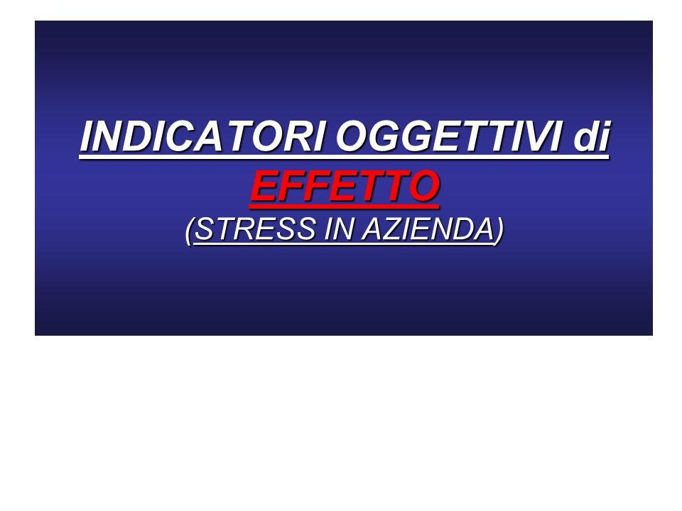 INDICATORI OGGETTIVI di EFFETTO (STRESS IN AZIENDA)