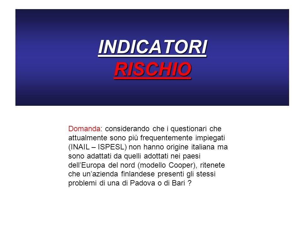 INDICATORI RISCHIO Domanda: considerando che i questionari che attualmente sono più frequentemente impiegati (INAIL – ISPESL) non hanno origine italia