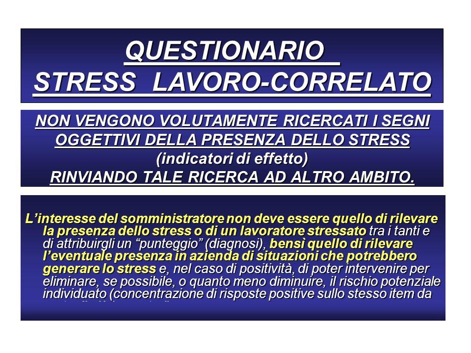NON VENGONO VOLUTAMENTE RICERCATI I SEGNI OGGETTIVI DELLA PRESENZA DELLO STRESS (indicatori di effetto) RINVIANDO TALE RICERCA AD ALTRO AMBITO. Linter