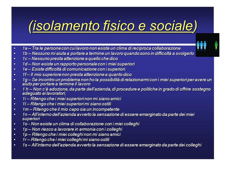 (isolamento fisico e sociale) 1a – Tra le persone con cui lavoro non esiste un clima di reciproca collaborazione1a – Tra le persone con cui lavoro non