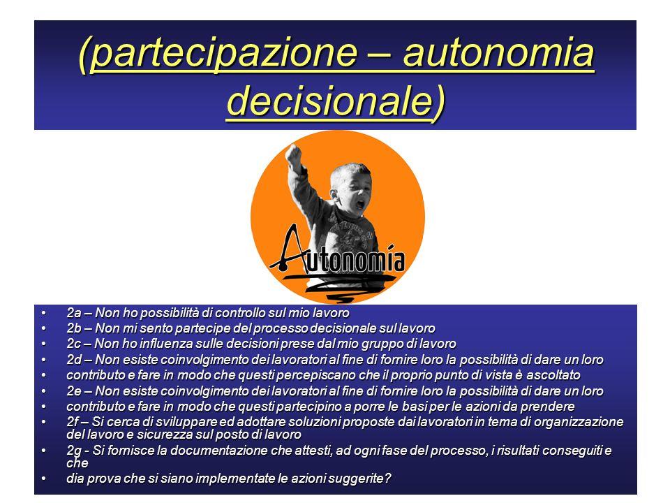 (partecipazione – autonomia decisionale) 2a – Non ho possibilità di controllo sul mio lavoro2a – Non ho possibilità di controllo sul mio lavoro 2b – N