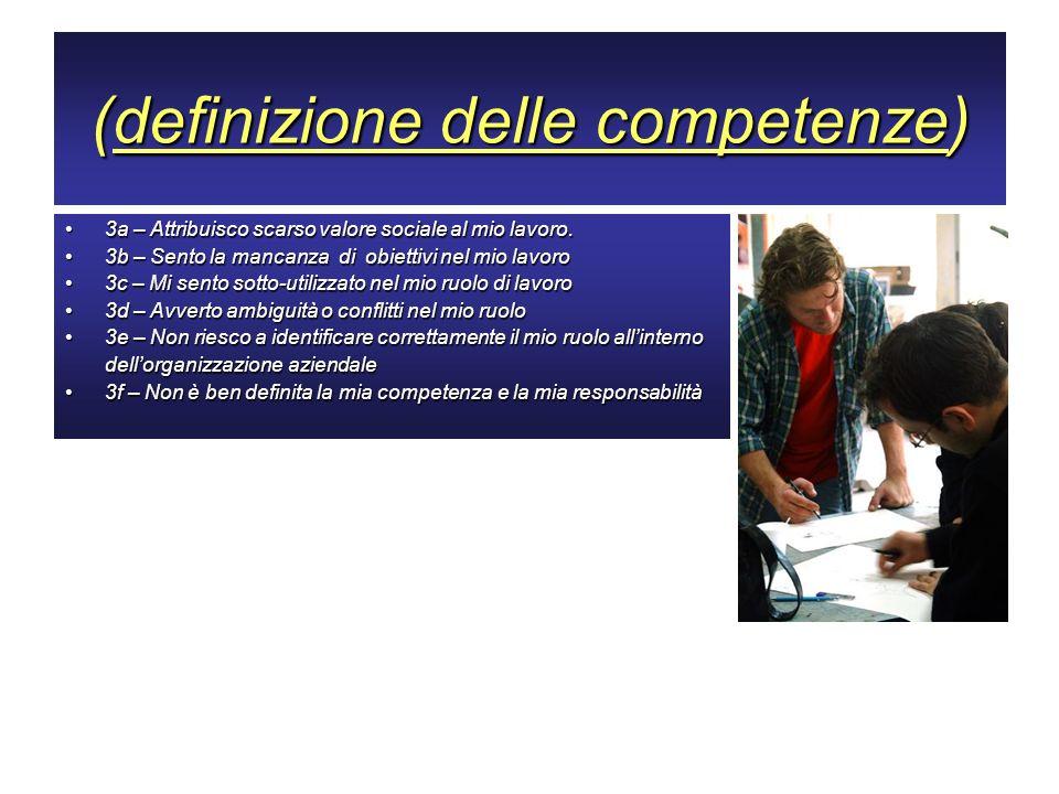 (definizione delle competenze) 3a – Attribuisco scarso valore sociale al mio lavoro.3a – Attribuisco scarso valore sociale al mio lavoro. 3b – Sento l