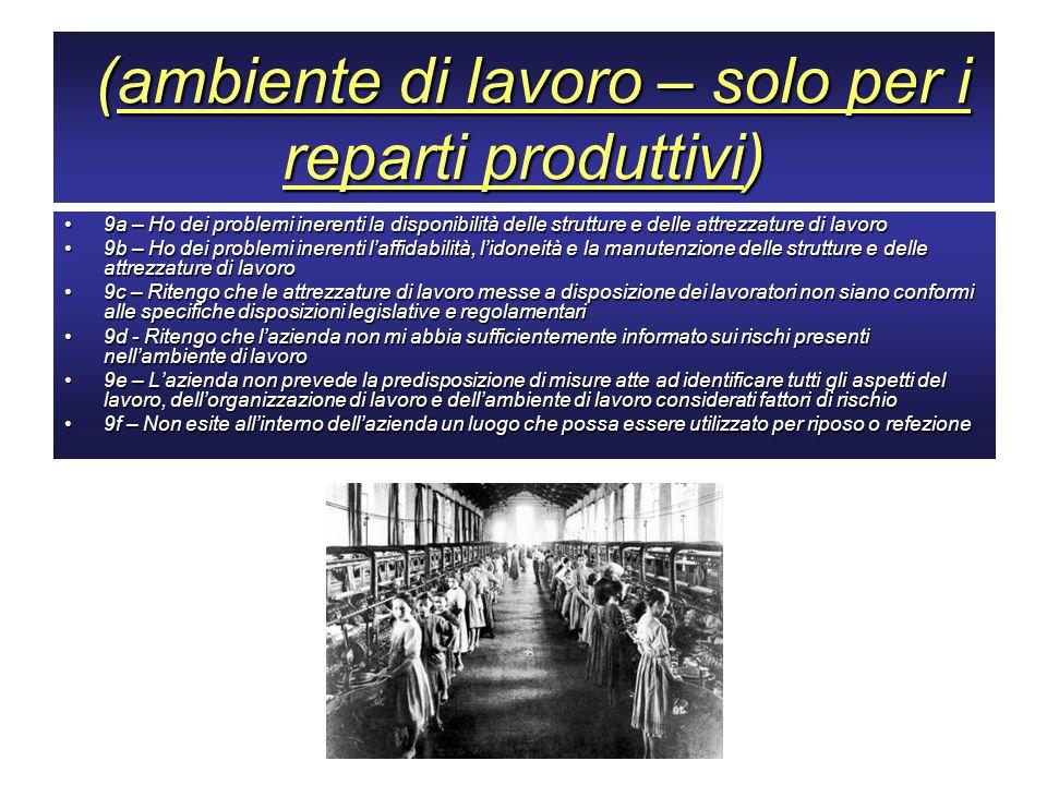 (ambiente di lavoro – solo per i reparti produttivi) 9a – Ho dei problemi inerenti la disponibilità delle strutture e delle attrezzature di lavoro9a –