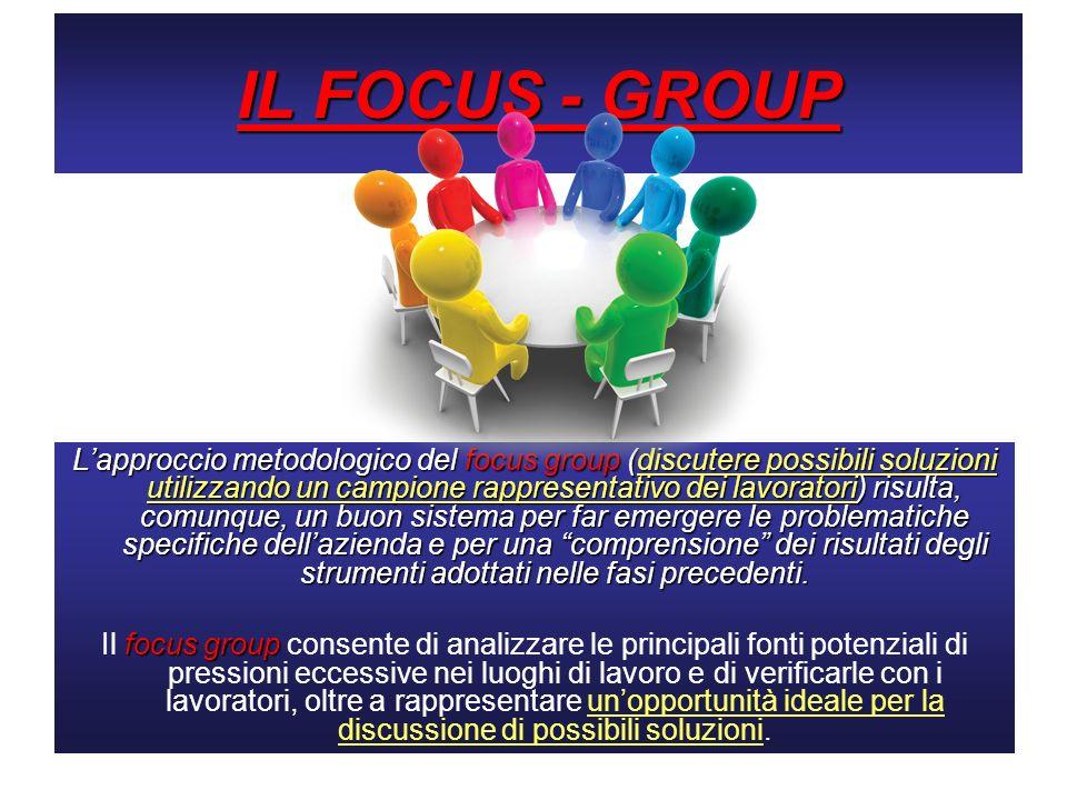 IL FOCUS - GROUP Lapproccio metodologico del focus group (discutere possibili soluzioni utilizzando un campione rappresentativo dei lavoratori) risult