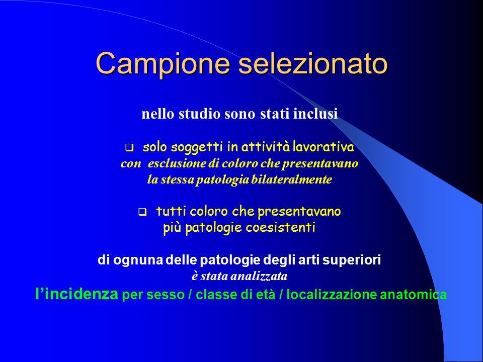 Campione selezionato nello studio sono stati inclusi solo soggetti in attività lavorativa con esclusione di coloro che presentavano la stessa patologi