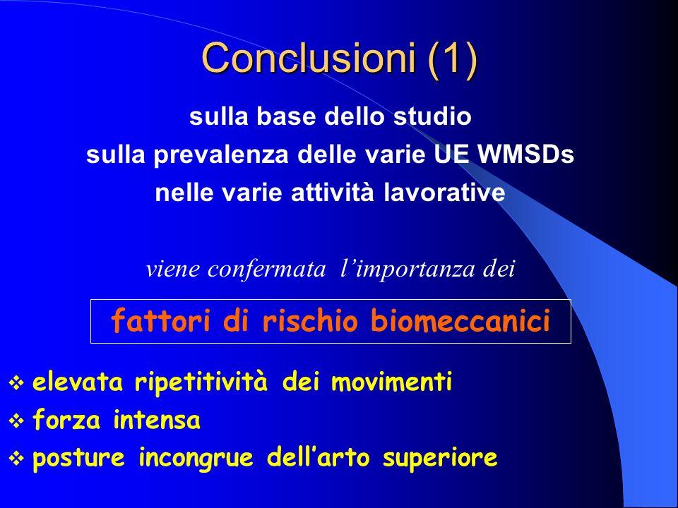 Conclusioni (1) sulla base dello studio sulla prevalenza delle varie UE WMSDs nelle varie attività lavorative viene confermata limportanza dei elevata ripetitività dei movimenti forza intensa posture incongrue dellarto superiore fattori di rischio biomeccanici