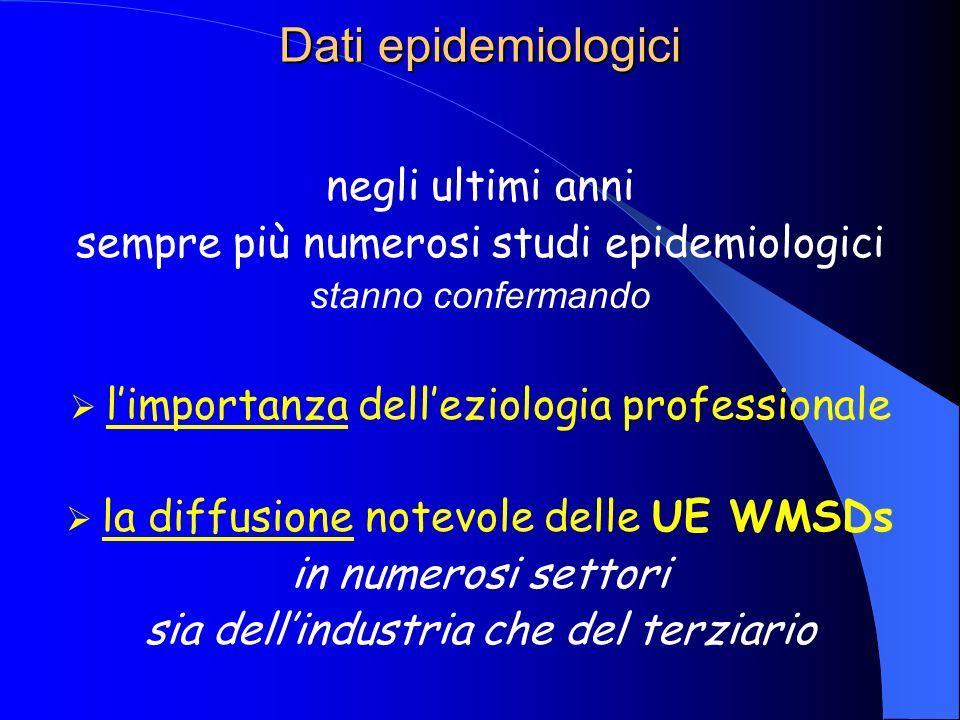 Dati epidemiologici negli ultimi anni sempre più numerosi studi epidemiologici stanno confermando limportanza delleziologia professionale la diffusione notevole delle UE WMSDs in numerosi settori sia dellindustria che del terziario