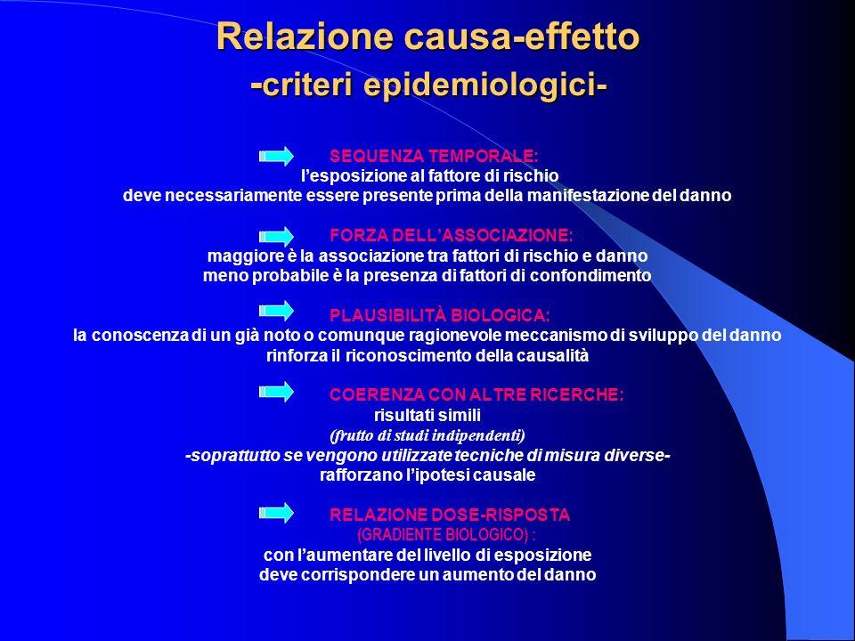 Relazione causa-effetto - criteri epidemiologici- SEQUENZA TEMPORALE: lesposizione al fattore di rischio deve necessariamente essere presente prima de