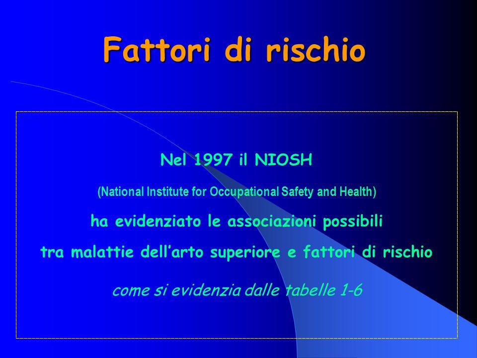 Fattori di rischio Nel 1997 il NIOSH (National Institute for Occupational Safety and Health) ha evidenziato le associazioni possibili tra malattie dellarto superiore e fattori di rischio come si evidenzia dalle tabelle 1-6