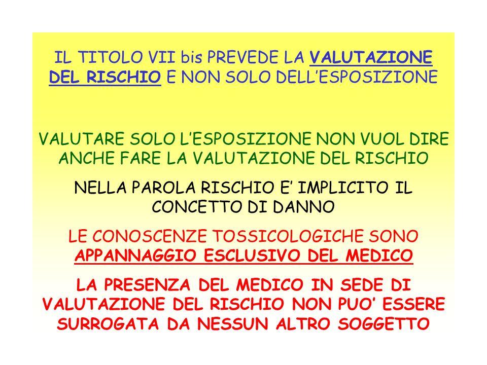IL TITOLO VII bis PREVEDE LA VALUTAZIONE DEL RISCHIO E NON SOLO DELLESPOSIZIONE VALUTARE SOLO LESPOSIZIONE NON VUOL DIRE ANCHE FARE LA VALUTAZIONE DEL