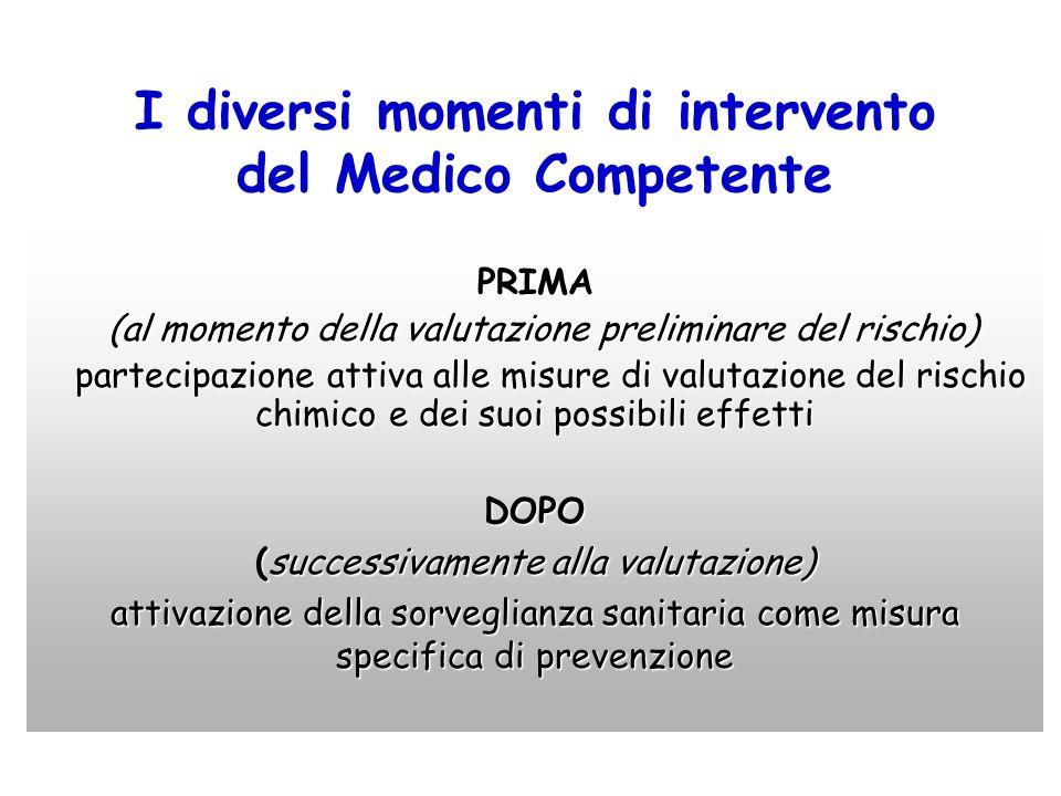 I diversi momenti di intervento del Medico Competente PRIMA (al momento della valutazione preliminare del rischio) (al momento della valutazione preli
