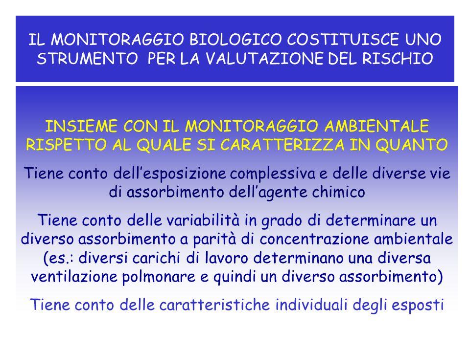 IL MONITORAGGIO BIOLOGICO COSTITUISCE UNO STRUMENTO PER LA VALUTAZIONE DEL RISCHIO INSIEME CON IL MONITORAGGIO AMBIENTALE RISPETTO AL QUALE SI CARATTE