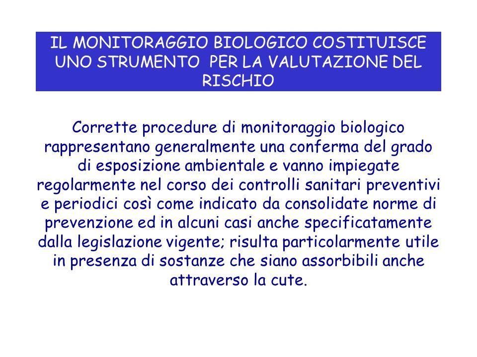 IL MONITORAGGIO BIOLOGICO COSTITUISCE UNO STRUMENTO PER LA VALUTAZIONE DEL RISCHIO Corrette procedure di monitoraggio biologico rappresentano generalm