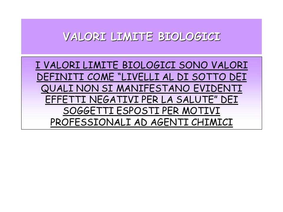 VALORI LIMITE BIOLOGICI I VALORI LIMITE BIOLOGICI SONO VALORI DEFINITI COME LIVELLI AL DI SOTTO DEI QUALI NON SI MANIFESTANO EVIDENTI EFFETTI NEGATIVI