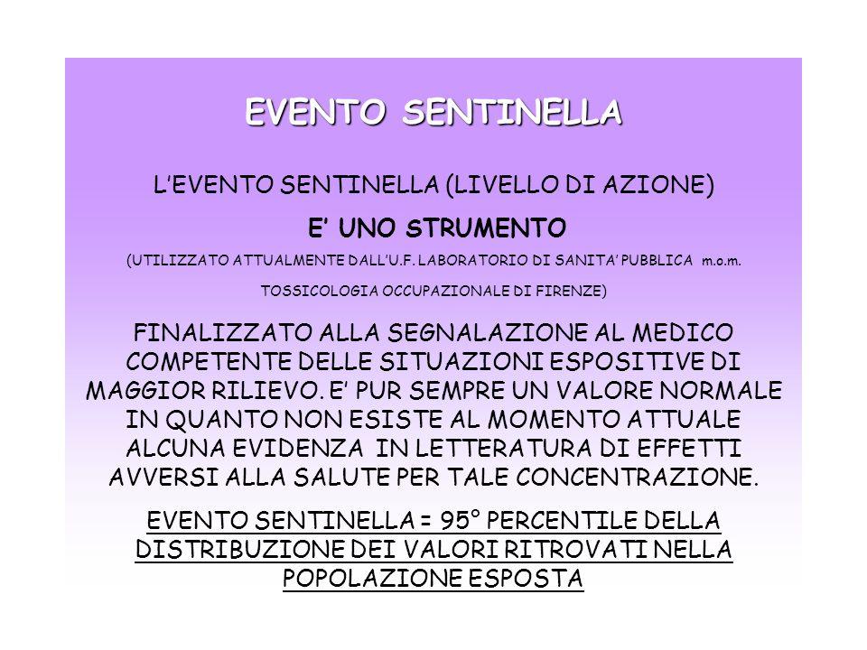EVENTO SENTINELLA LEVENTO SENTINELLA (LIVELLO DI AZIONE) E UNO STRUMENTO (UTILIZZATO ATTUALMENTE DALLU.F. LABORATORIO DI SANITA PUBBLICA m.o.m. TOSSIC