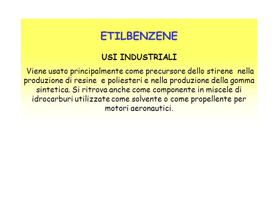 ETILBENZENE USI INDUSTRIALI Viene usato principalmente come precursore dello stirene nella produzione di resine e poliesteri e nella produzione della