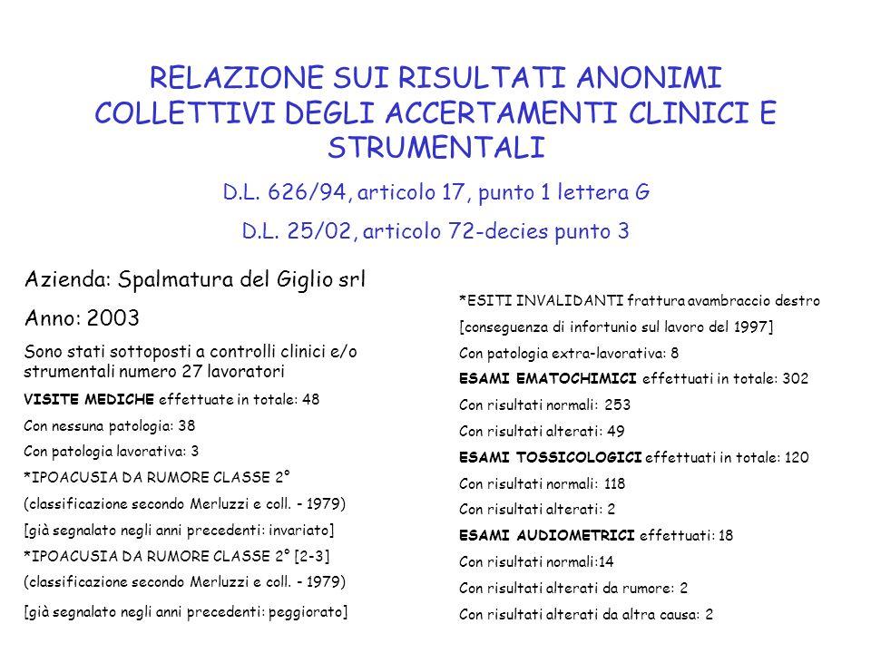 RELAZIONE SUI RISULTATI ANONIMI COLLETTIVI DEGLI ACCERTAMENTI CLINICI E STRUMENTALI D.L. 626/94, articolo 17, punto 1 lettera G D.L. 25/02, articolo 7