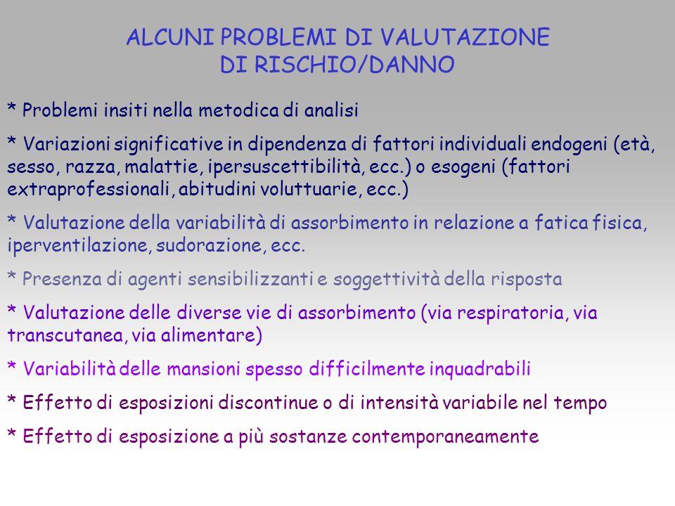 ALCUNI PROBLEMI DI VALUTAZIONE DI RISCHIO/DANNO * Problemi insiti nella metodica di analisi * Variazioni significative in dipendenza di fattori indivi