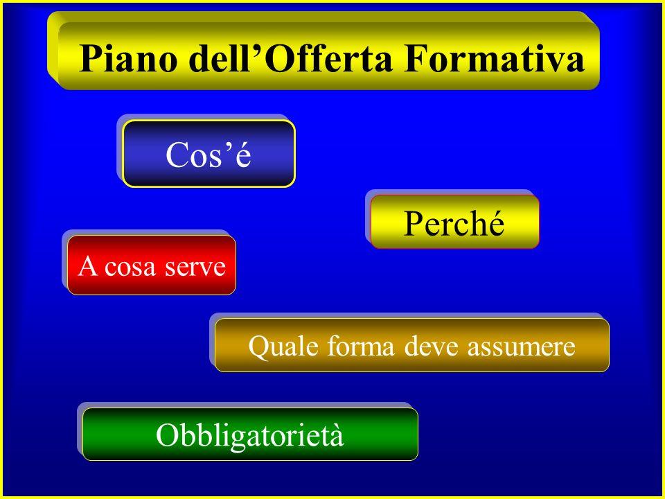 Alternative al POF non ne esistono perché obbligatorietà di produrre un complesso di atti in ordine sparso, materialmente collocati in diversi siti Obbligatorietà del P.O.F.
