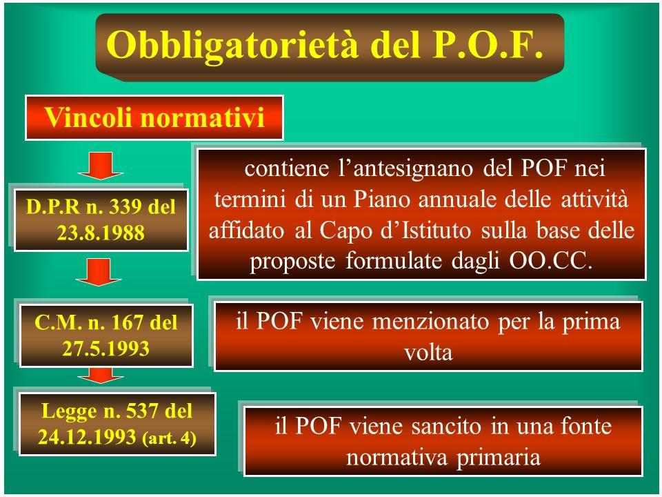 Obbligatorietà del P.O.F. contiene lantesignano del POF nei termini di un Piano annuale delle attività affidato al Capo dIstituto sulla base delle pro