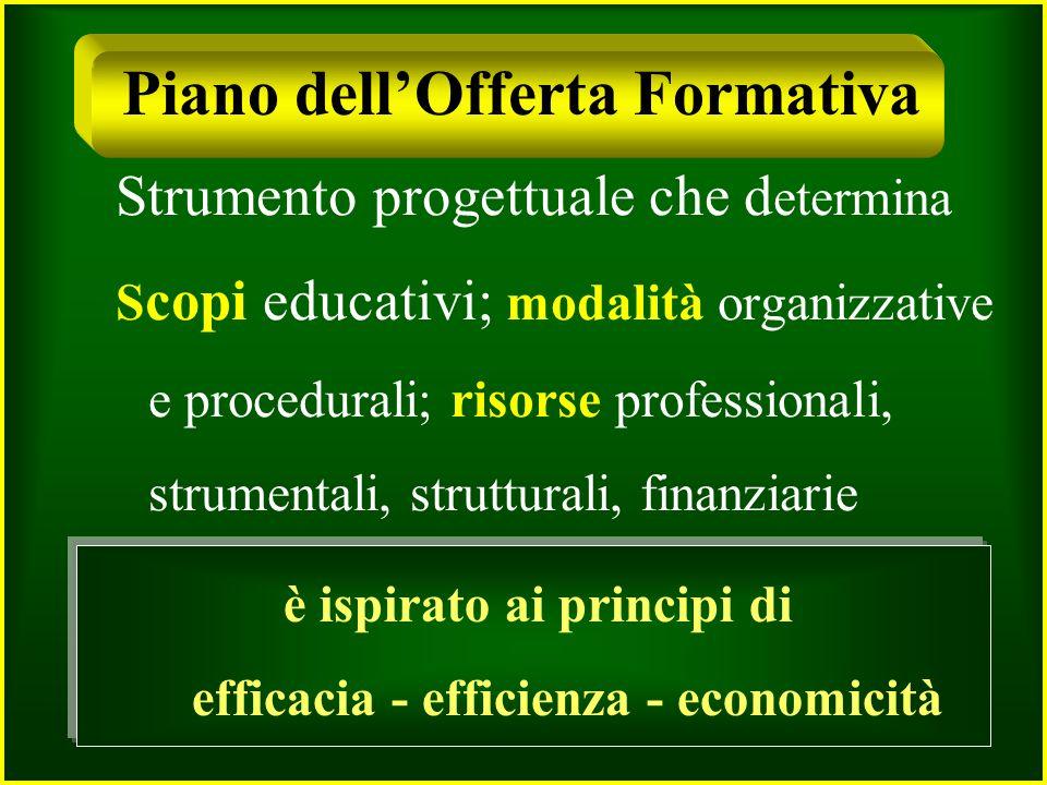 Piano dellOfferta Formativa Strumento progettuale che d etermina S copi educativi; modalità organizzative e procedurali; risorse professionali, strume