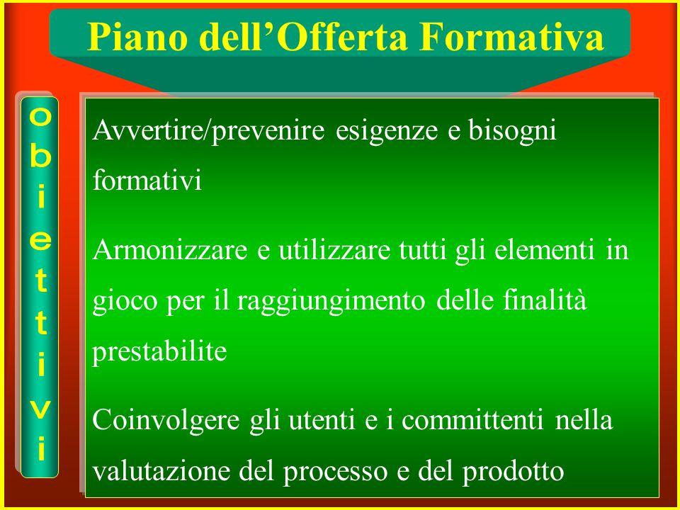 Piano dellOfferta Formativa Avvertire/prevenire esigenze e bisogni formativi Armonizzare e utilizzare tutti gli elementi in gioco per il raggiungiment
