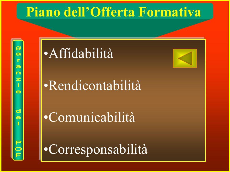 Piano dellOfferta Formativa Affidabilità Rendicontabilità Comunicabilità Corresponsabilità