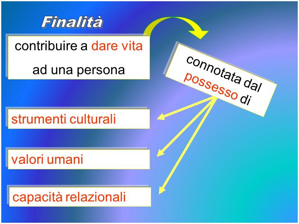 capacità relazionali connotata dal possesso di valori umani strumenti culturali contribuire a dare vita ad una persona