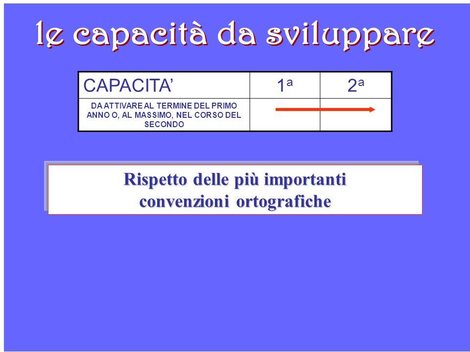 Rispetto delle più importanti convenzioni ortografiche CAPACITA1a1a 2a2a DA ATTIVARE AL TERMINE DEL PRIMO ANNO O, AL MASSIMO, NEL CORSO DEL SECONDO