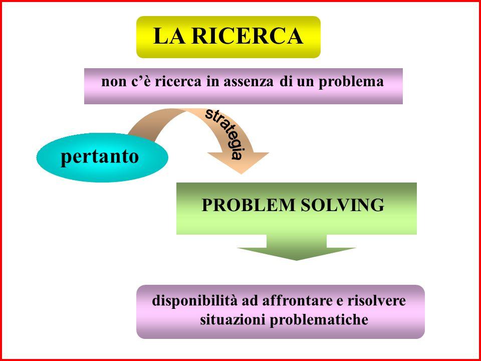 LA RICERCA non cè ricerca in assenza di un problema pertanto PROBLEM SOLVING disponibilità ad affrontare e risolvere situazioni problematiche