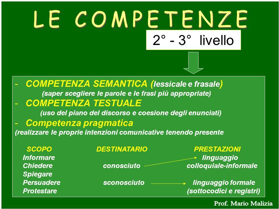 Competenza tecnica a)Tradurre i suoni nei corrispondenti segni grafici b) Rispettare le convenzioni grafiche, ortografiche e morfosintattiche 1° livel