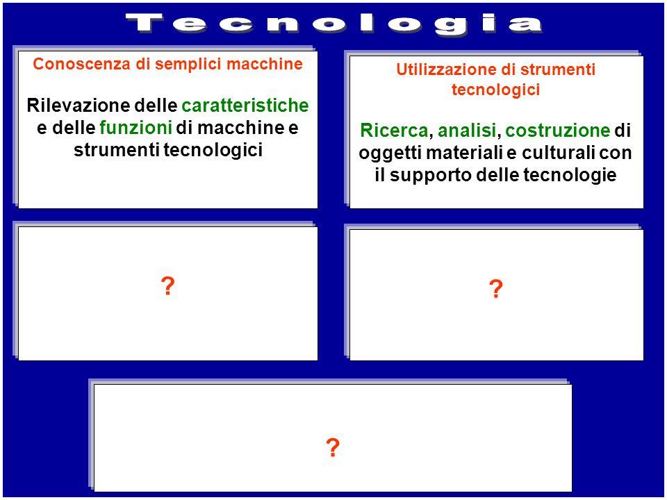 Conoscenza di semplici macchine Rilevazione delle caratteristiche e delle funzioni di macchine e strumenti tecnologici Utilizzazione di strumenti tecn