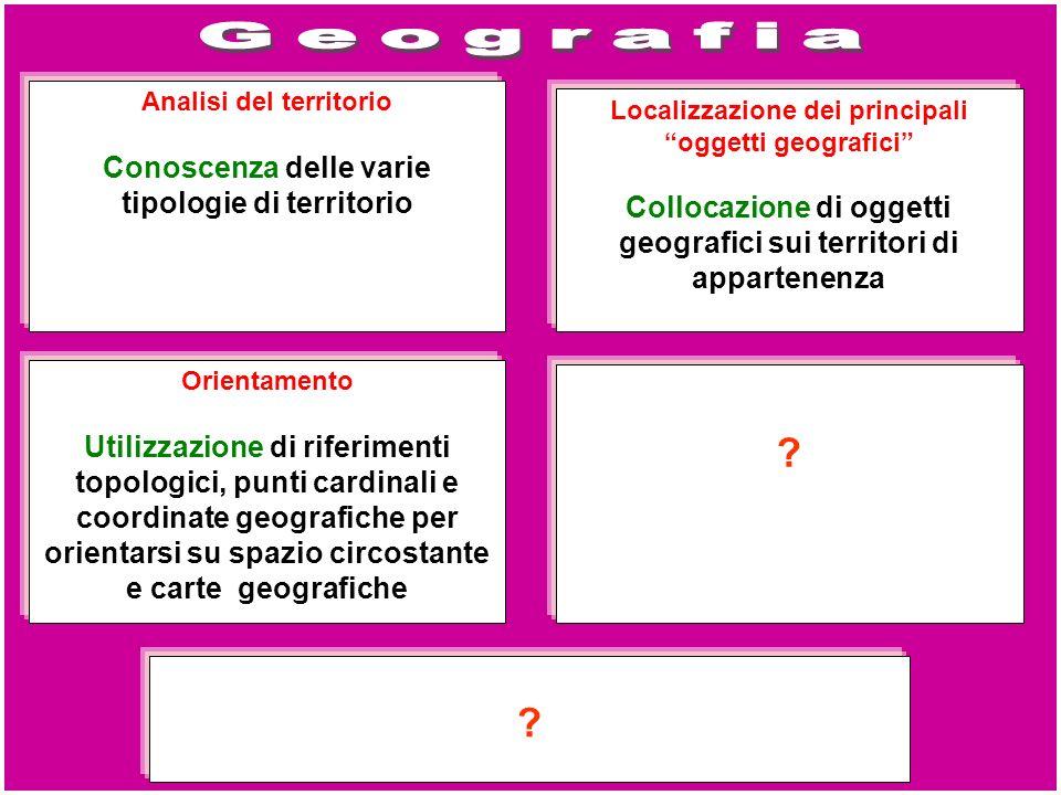 Analisi del territorio Conoscenza delle varie tipologie di territorio Localizzazione dei principali oggetti geografici Collocazione di oggetti geograf