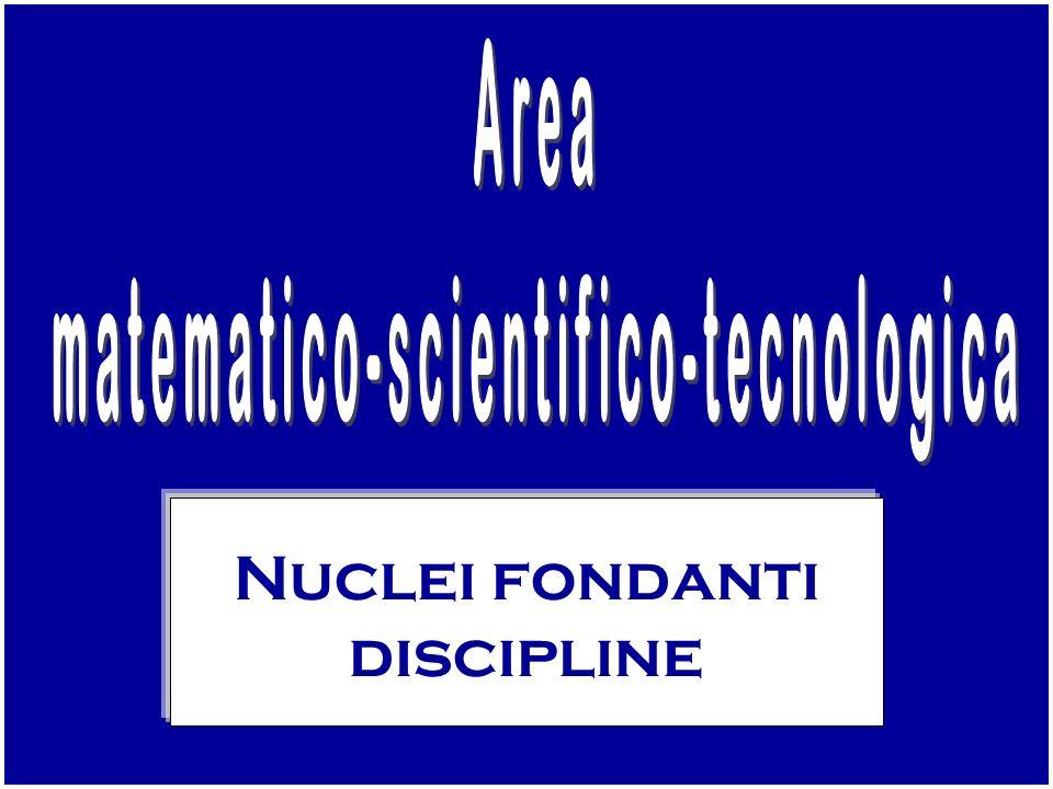 Nuclei fondanti discipline