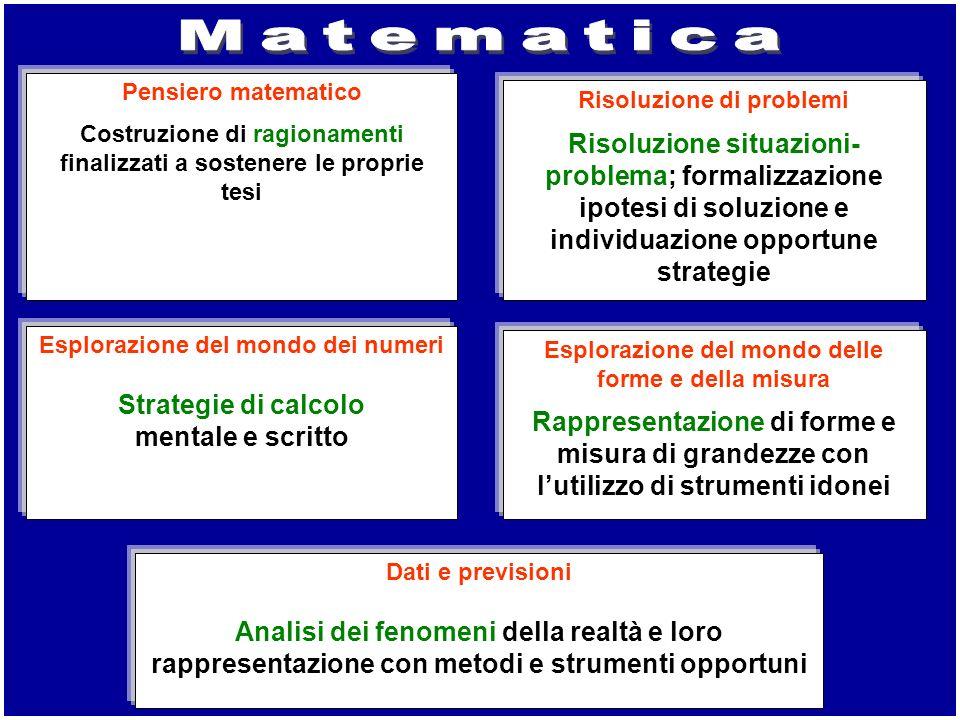 Pensiero matematico Costruzione di ragionamenti finalizzati a sostenere le proprie tesi Risoluzione di problemi Risoluzione situazioni- problema; form