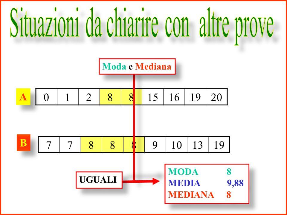 Mediana 21 2 2 5 5 9 9 1 1 3 3 4 4 6 6 7 7 8 8 10 11 12 13 14 Media 37