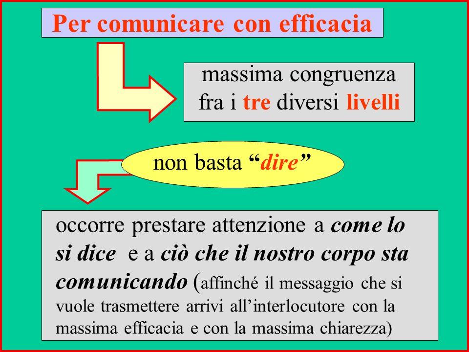 il livello non verbale è riferito alle posture, alla gestualità.