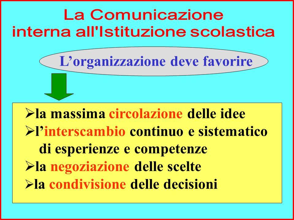 Per comunicare con efficacia massima congruenza fra i tre diversi livelli non basta dire occorre prestare attenzione a come lo si dice e a ciò che il