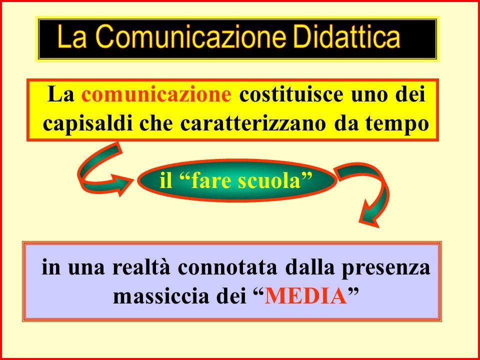 Gruppi Consigli C.d.D. C.d. I. Famiglie Docenti Staff e Comm.