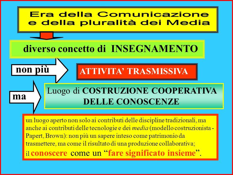 La comunicazione costituisce uno dei capisaldi che caratterizzano da tempo il fare scuola in una realtà connotata dalla presenza massiccia dei MEDIA