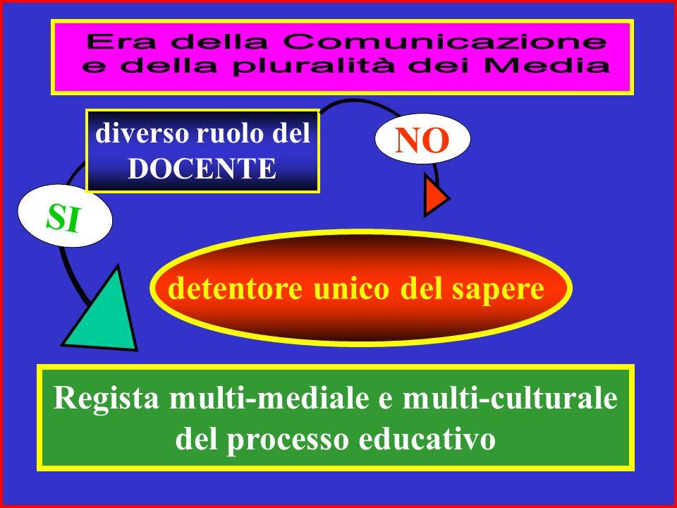 ATTIVITA TRASMISSIVA un luogo aperto non solo ai contributi delle discipline tradizionali, ma anche ai contributi delle tecnologie e dei media (modell
