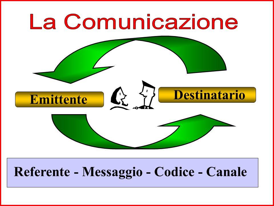 adattare i messaggi alle caratteristiche del occorre Per entrare in sintonia con gli altri destinatario