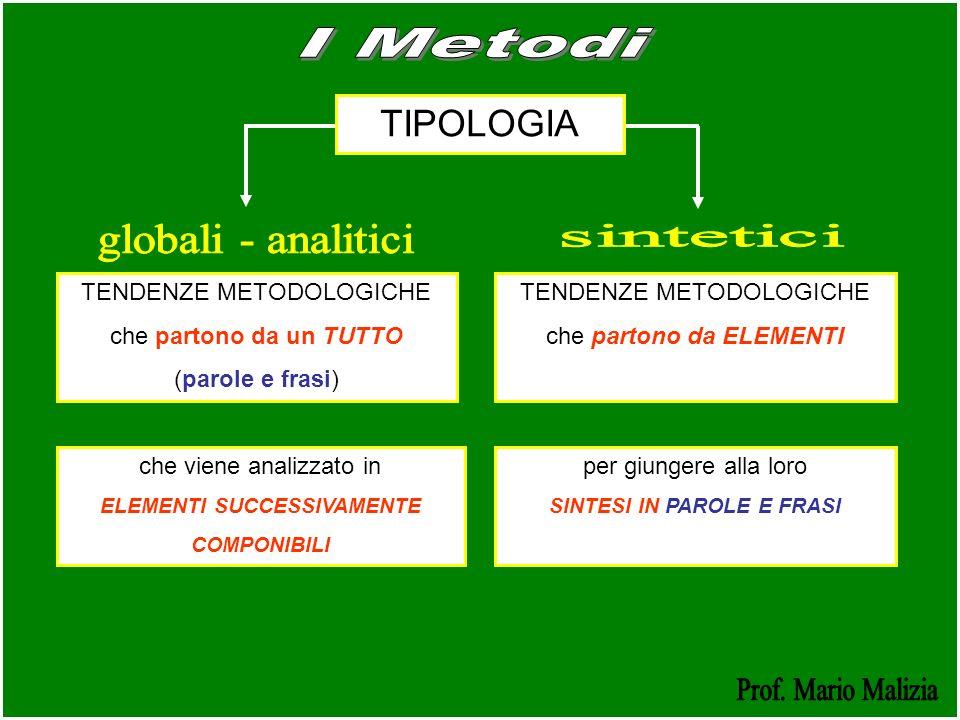 TENDENZE METODOLOGICHE che partono da un TUTTO (parole e frasi) che viene analizzato in ELEMENTI SUCCESSIVAMENTE COMPONIBILI TENDENZE METODOLOGICHE che partono da ELEMENTI per giungere alla loro SINTESI IN PAROLE E FRASI TIPOLOGIA