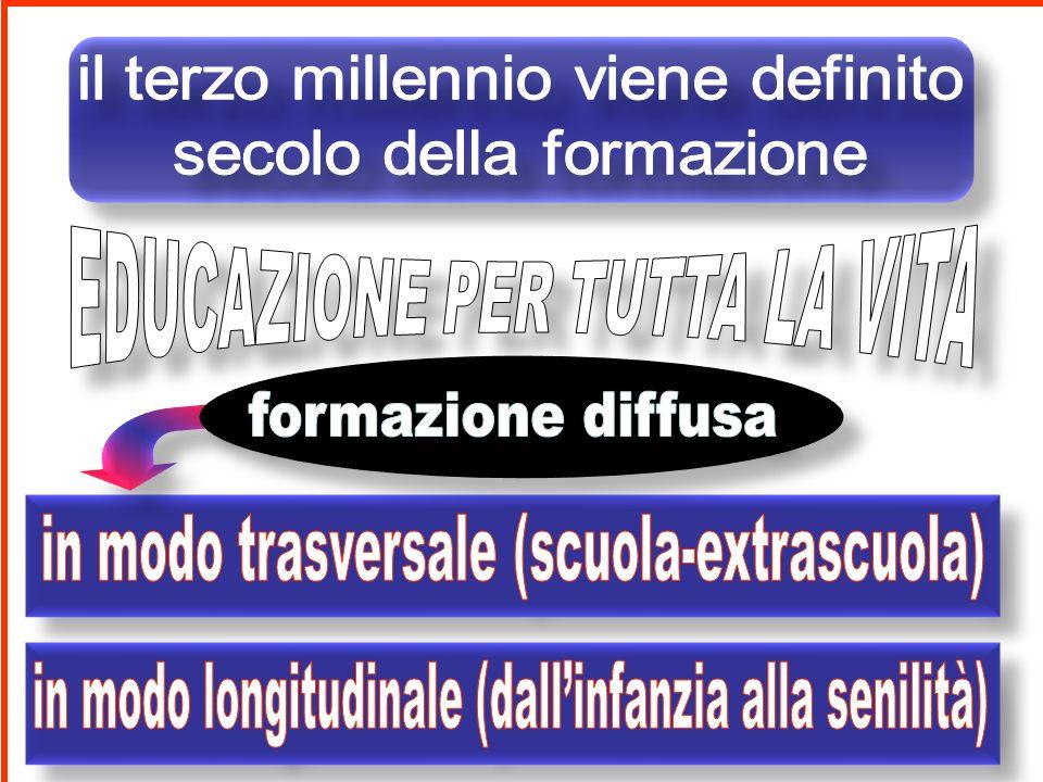 Università della Calabria Corso di laurea: Scienze della Formazione Primaria anno accademico 2012-2013 1 Dr.