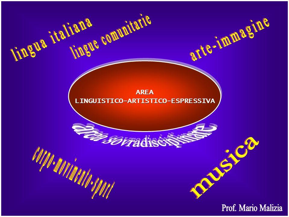 AREALINGUISTICO-ARTISTICO-ESPRESSIVA